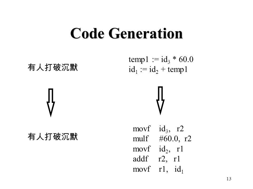 13 Code Generation 有人打破沉默 temp1 := id 3 * 60.0 id 1 := id 2 + temp1 movf id 3, r2 mulf #60.0, r2 movf id 2, r1 addf r2, r1 movf r1, id 1