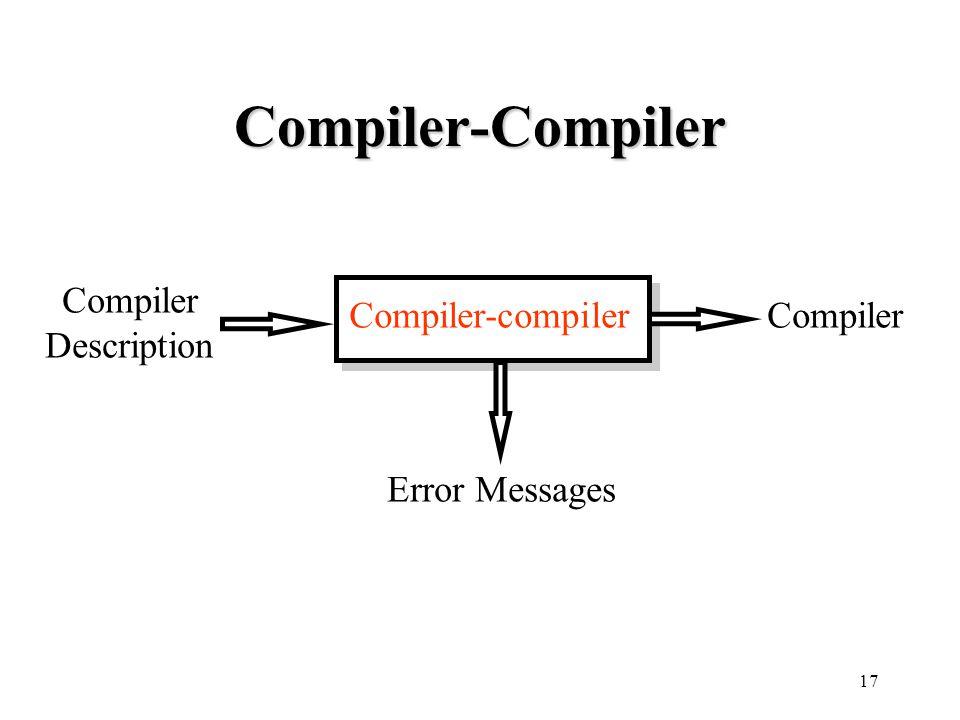 17 Compiler-Compiler Compiler-compiler Compiler Description Compiler Error Messages