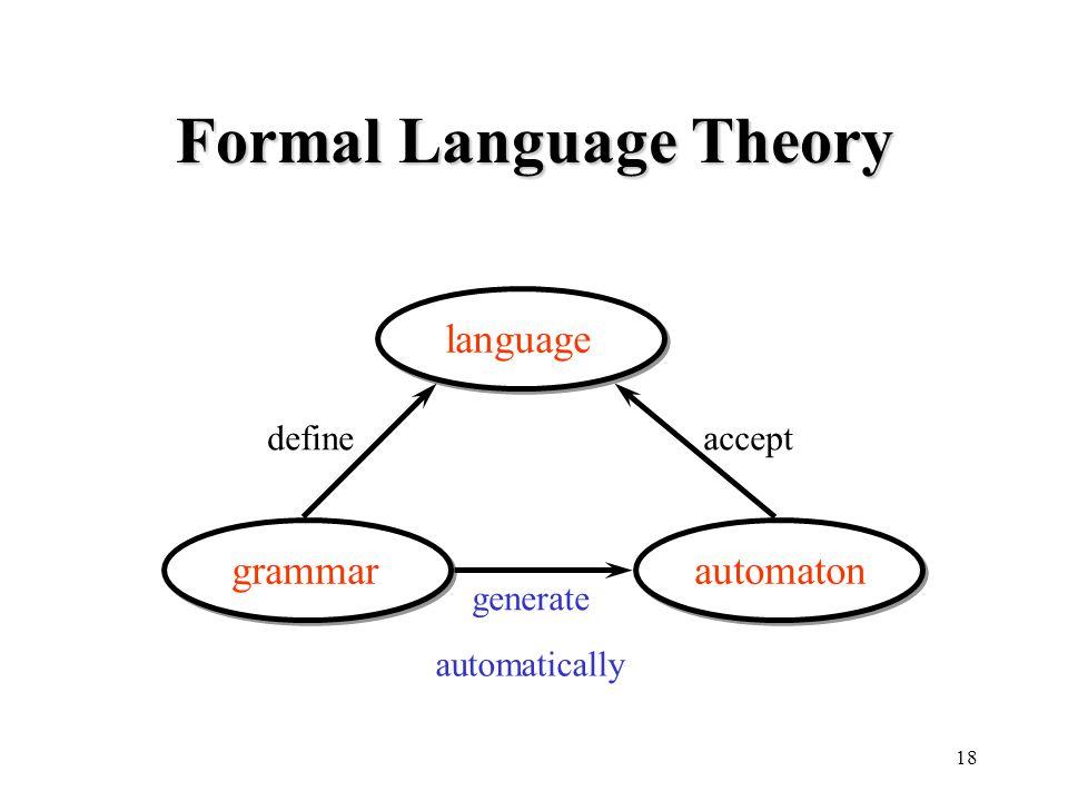 18 Formal Language Theory language grammarautomaton defineaccept generate automatically
