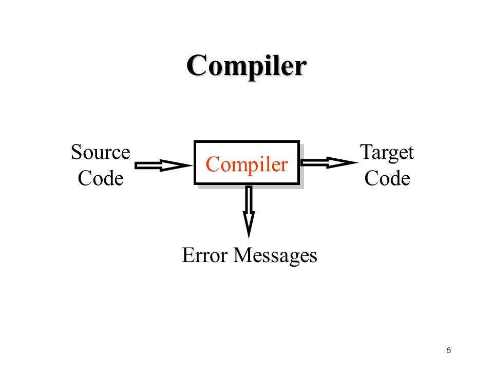 6 Compiler Compiler Source Code Target Code Error Messages