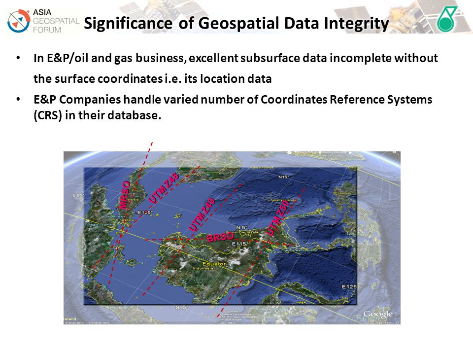 In E&P/oil and gas business, excellent subsurface data incomplete without the surface coordinates i.e.