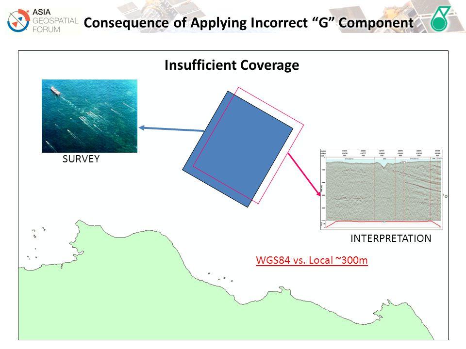 SURVEY INTERPRETATION WGS84 vs. Local ~300m Insufficient Coverage