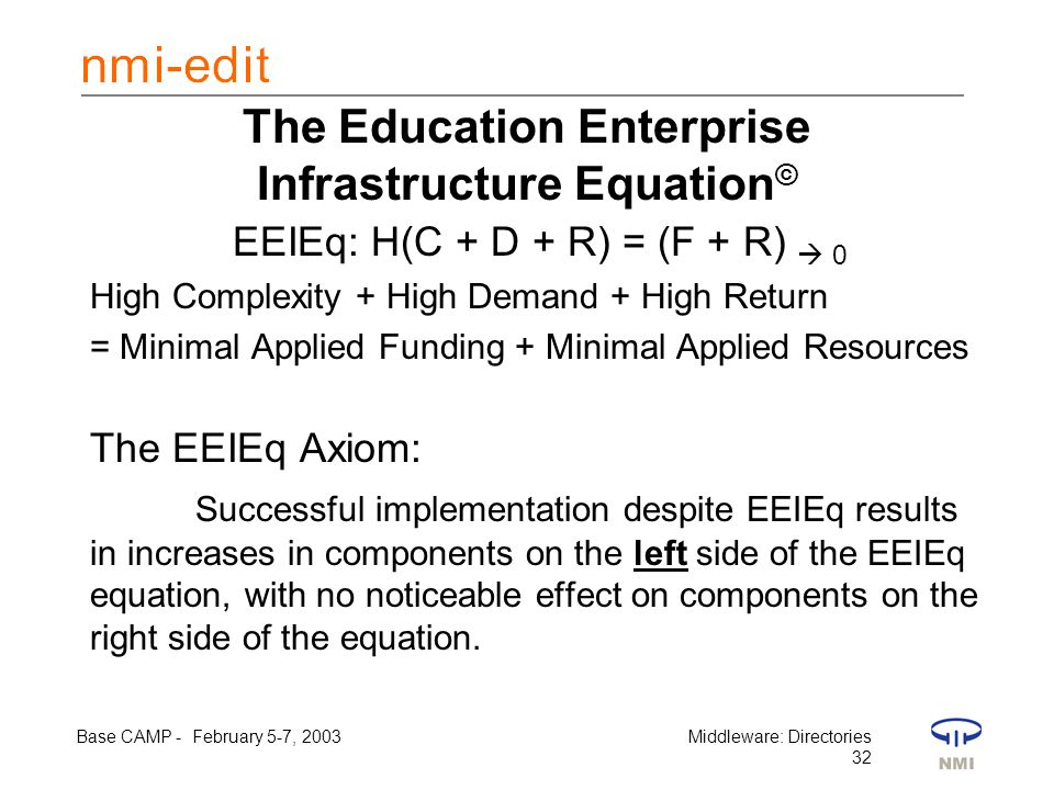 Base CAMP - February 5-7, 2003Middleware: Directories 32 The Education Enterprise Infrastructure Equation © EEIEq: H(C + D + R) = (F + R)  0 High Complexity + High Demand + High Return = Minimal Applied Funding + Minimal Applied Resources The EEIEq Axiom: Successful implementation despite EEIEq results in increases in components on the left side of the EEIEq equation, with no noticeable effect on components on the right side of the equation.