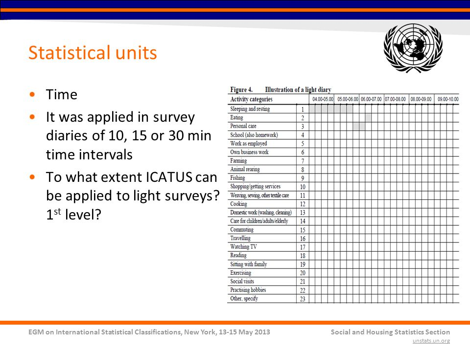 EGM on International Statistical Classifications, New York, 13-15 May 2013Social and Housing Statistics Section unstats.un.org Statistical units Time It was applied in survey diaries of 10, 15 or 30 min time intervals To what extent ICATUS can be applied to light surveys.