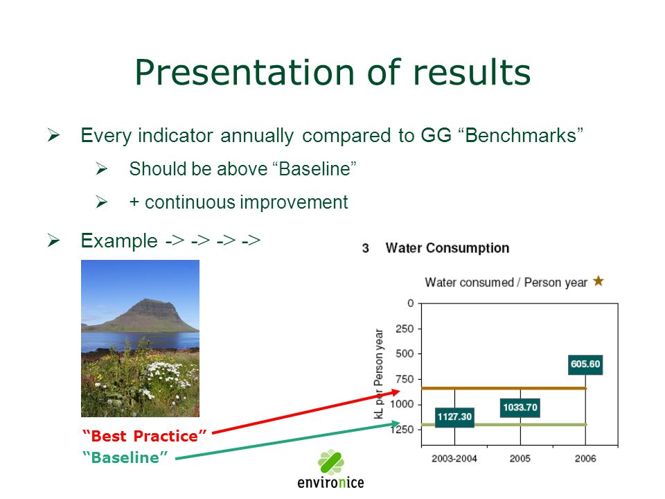 Presentation of results  Every indicator annually compared to GG Benchmarks  Should be above Baseline  + continuous improvement  Example -> -> -> -> Best Practice Baseline