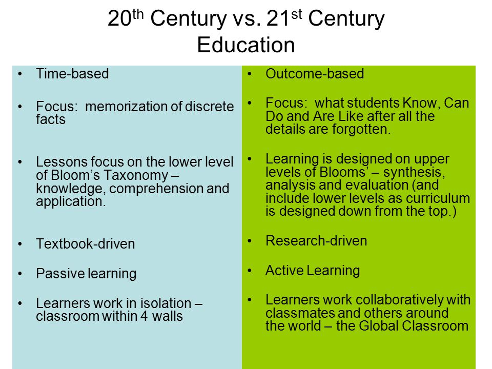 20 th Century vs. 21 st Century Education Time-based Focus: memorization of discrete facts Lessons focus on the lower level of Bloom's Taxonomy – know