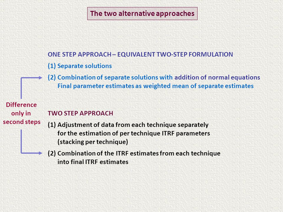 TWO STEP APPROACH (1) Adjustment of data from each technique separately for the estimation of per technique ITRF parameters (stacking per technique) (2) Combination of the ITRF estimates from each technique into final ITRF estimates The two alternative approaches ONE STEP APPROACH – EQUIVALENT TWO-STEP FORMULATION (1) Separate solutions (2) Combination of separate solutions with addition of normal equations Final parameter estimates as weighted mean of separate estimates Difference only in second steps