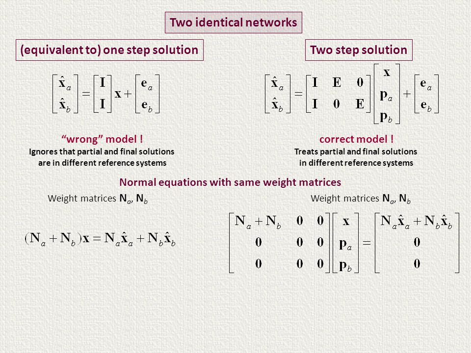 Two step solution(equivalent to) one step solution Normal equations with same weight matrices Weight matrices N a, N b Two identical networks wrong model .
