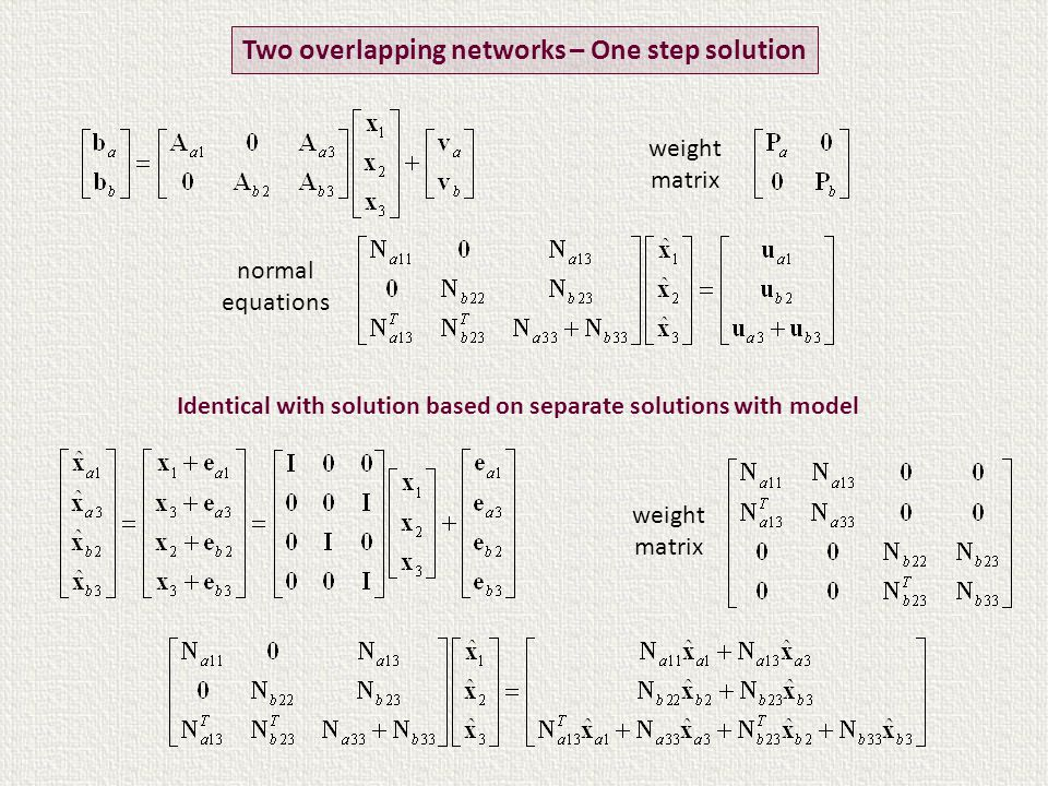 Two overlapping networks – One step solution Identical with solution based on separate solutions with model normal equations weight matrix weight matrix