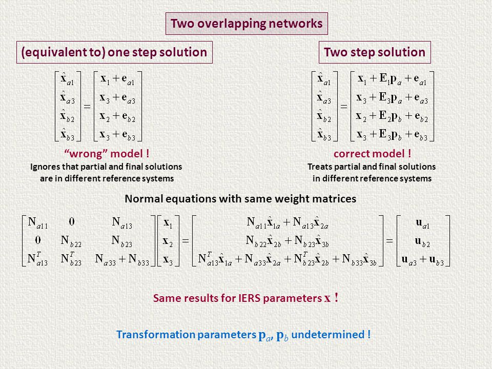 Two overlapping networks Two step solution(equivalent to) one step solution wrong model .
