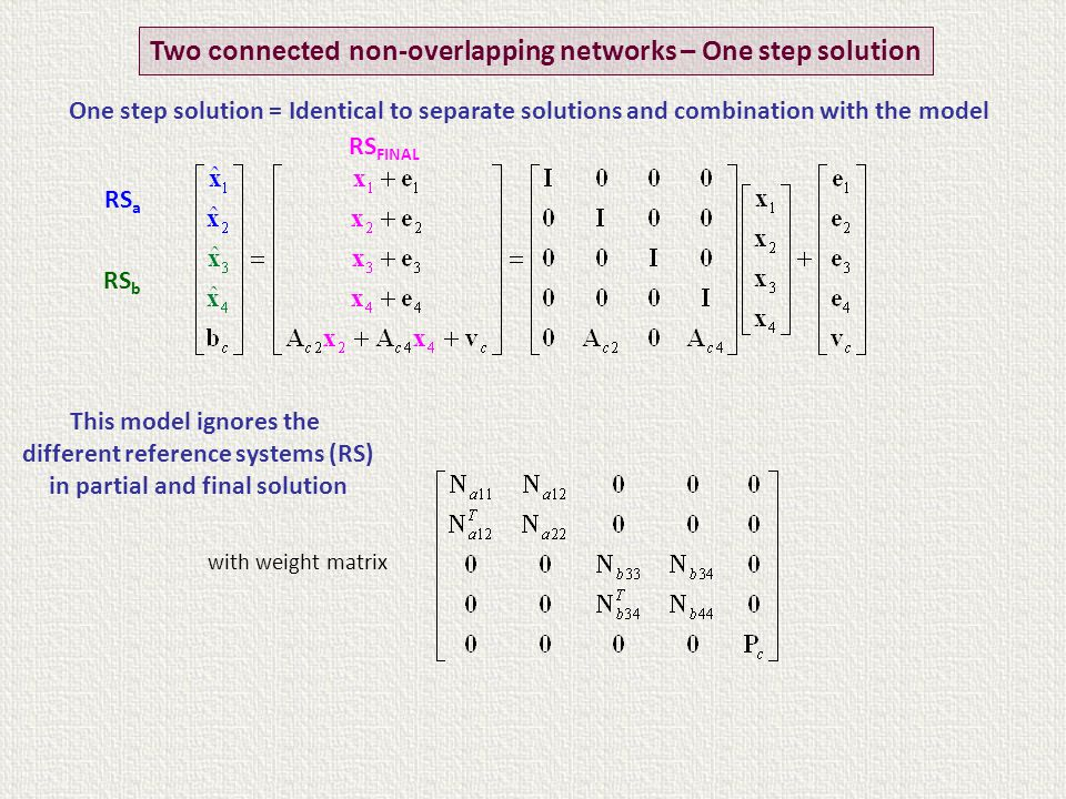 Two connected non-overlapping networks – One step solution with weight matrix RS a RS b RS FINAL This model ignores the different reference systems (RS) in partial and final solution One step solution = Identical to separate solutions and combination with the model