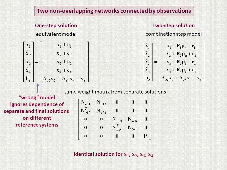 Two-step solution combination step model Two non-overlapping networks connected by observations One-step solution equivalent model same weight matrix from separate solutions Identical solution for x 1, x 2, x 3, x 4 wrong model ignores dependence of separate and final solutions on different reference systems