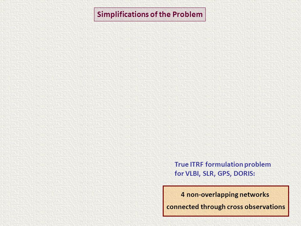 Two-step solution combination step model Two non-overlapping networks connected by observations One-step solution equivalent model same weight matrix from separate solutions Identical solution for x 1, x 2, x 3, x 4