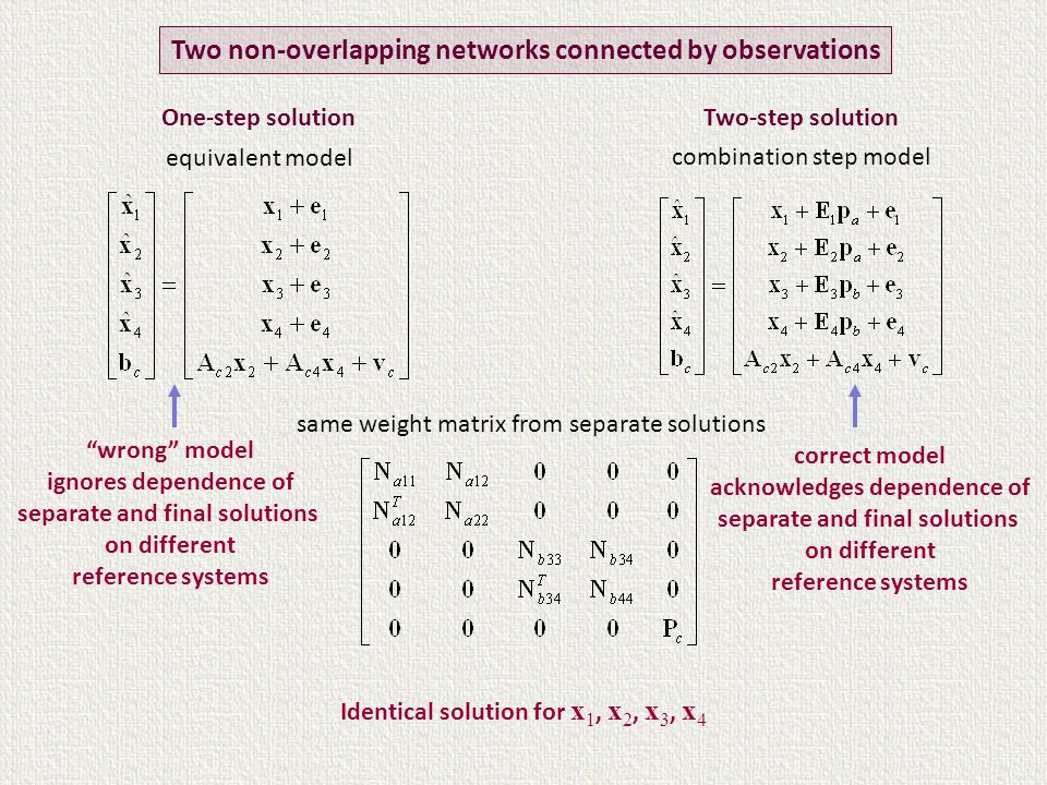 Two-step solution combination step model Two non-overlapping networks connected by observations One-step solution equivalent model same weight matrix from separate solutions Identical solution for x 1, x 2, x 3, x 4 wrong model ignores dependence of separate and final solutions on different reference systems correct model acknowledges dependence of separate and final solutions on different reference systems