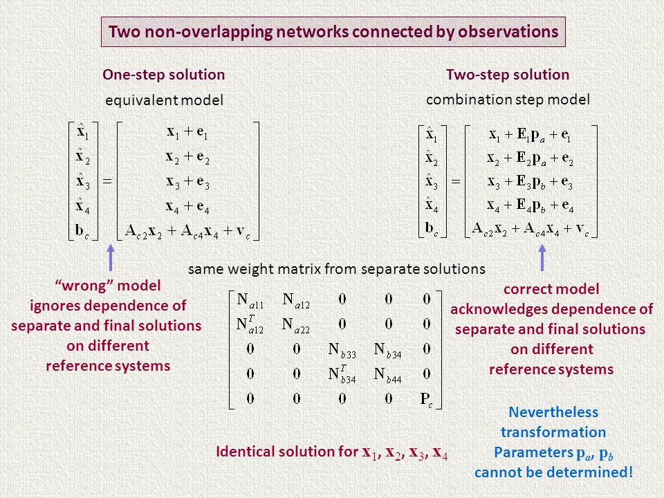 Two-step solution combination step model Two non-overlapping networks connected by observations One-step solution equivalent model same weight matrix from separate solutions Identical solution for x 1, x 2, x 3, x 4 wrong model ignores dependence of separate and final solutions on different reference systems correct model acknowledges dependence of separate and final solutions on different reference systems Nevertheless transformation Parameters p a, p b cannot be determined!