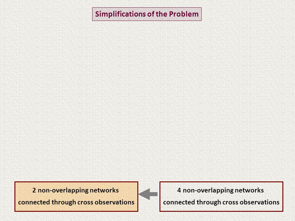 Simplifications of the Problem 4 non-overlapping networks connected through cross observations 2 non-overlapping networks connected through cross observations