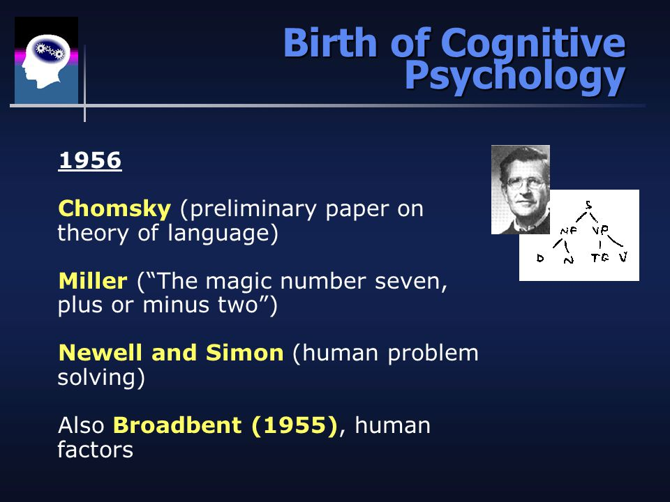 Birth of Cognitive Psychology 1956 Chomsky (preliminary paper on theory of language) Miller ( The magic number seven, plus or minus two ) Newell and Simon (human problem solving) Also Broadbent (1955), human factors