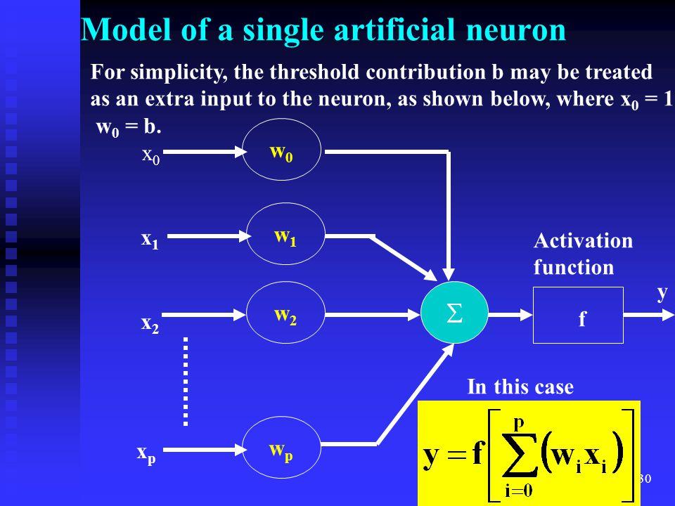 29 Model of a single artificial neuron w2w2 w1w1 wpwp  f x1x1 x 2 Activation function xpxp b y