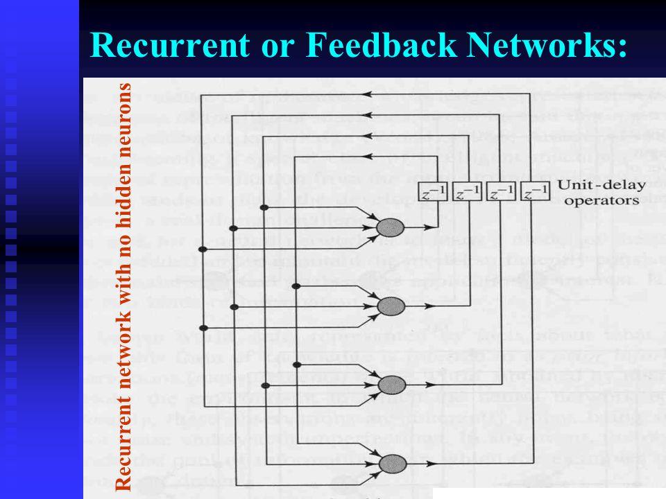 46 (b) Multilayer Feedforward Networks Partially connected feedforward network with one hidden layer Input signal Input layerHidden layerOutput layer