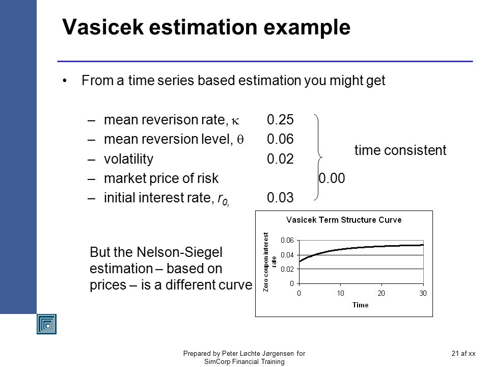 Prepared by Peter Løchte Jørgensen for SimCorp Financial Training 20 af xx Observations and Critique Note: You actually also get the time zero curve!