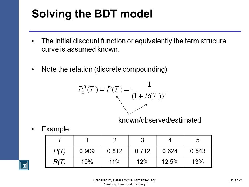 Prepared by Peter Løchte Jørgensen for SimCorp Financial Training 33 af xx Solving the model Solving the BDT model is a complicated task since we must make sure that the lattice of short rates is consistent with –an observed/estimated initial term structure curve (external) –an observed/estimated initial volatility curve –the arbitrage pricing relation (internal) These are required inputs – hence the BDT model is automatically externally consistent!
