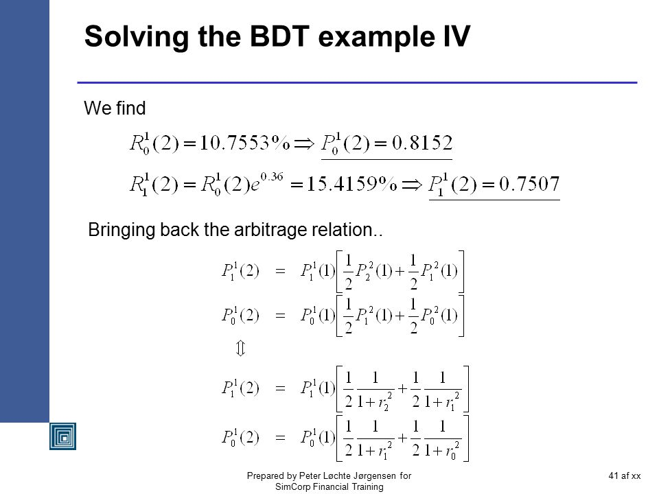 Prepared by Peter Løchte Jørgensen for SimCorp Financial Training 40 af xx Solving the BDT example III 2 nd step: Determining One equation in one unknown....