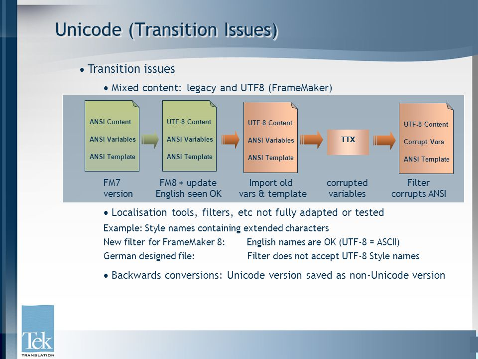 Unicode (Transition Issues)  Transition issues  Mixed content: legacy and UTF8 (FrameMaker) FM7 FM8 + update Import old corrupted Filter version English seen OK vars & template variables corrupts ANSI  Localisation tools, filters, etc not fully adapted or tested Example: Style names containing extended characters New filter for FrameMaker 8: English names are OK (UTF-8 = ASCII) German designed file: Filter does not accept UTF-8 Style names  Backwards conversions: Unicode version saved as non-Unicode version ANSI Content ANSI Variables ANSI Template TTX UTF-8 Content ANSI Variables ANSI Template UTF-8 Content ANSI Variables ANSI Template UTF-8 Content Corrupt Vars ANSI Template