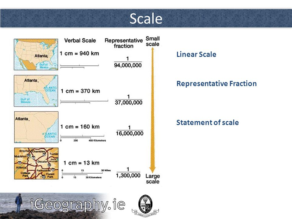 Scale Linear Scale Representative Fraction Statement of scale