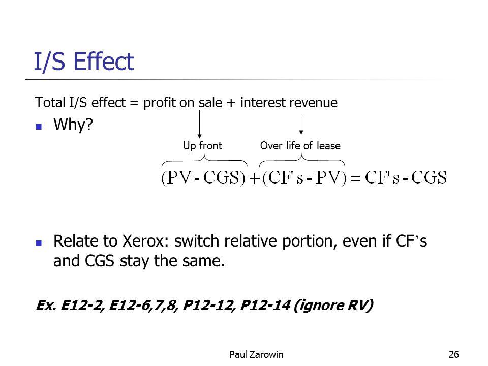 Paul Zarowin26 I/S Effect Total I/S effect = profit on sale + interest revenue Why.