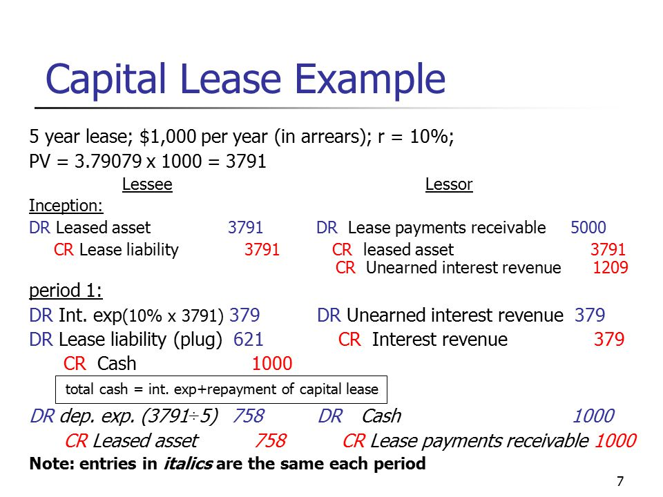 7 Capital Lease Example 5 year lease; $1,000 per year (in arrears); r = 10%; PV = 3.79079 x 1000 = 3791 Lessee Lessor Inception: DR Leased asset3791 DR Lease payments receivable 5000 CR Lease liability 3791 CR leased asset 3791 CR Unearned interest revenue 1209 period 1: DR Int.