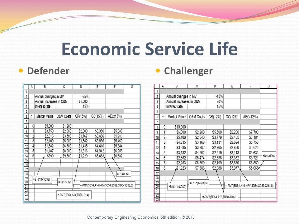 Economic Service Life Defender Challenger Contemporary Engineering Economics, 5th edition, © 2010