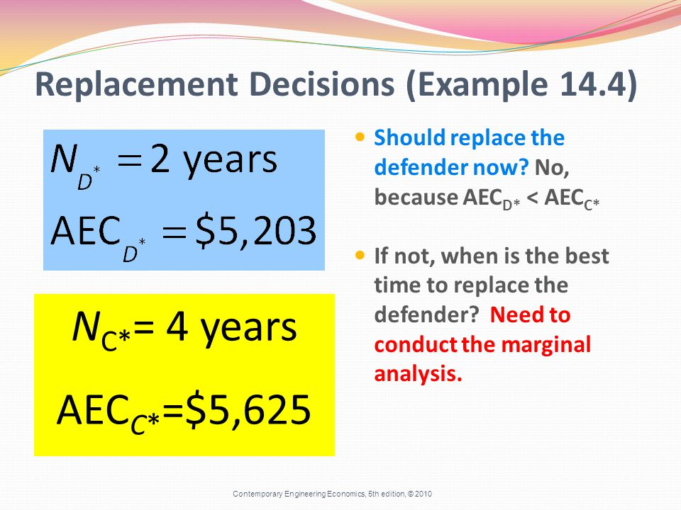 Replacement Decisions (Example 14.4) N C* = 4 years AEC C* =$5,625 Should replace the defender now.