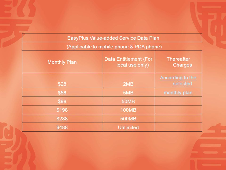 EasyPlus Value-added Service Data Plan (Applicable to mobile phone & PDA phone) Monthly Plan Data Entitlement (For local use only) Thereafter Charges $282MB According to the selected $585MB monthly plan $9850MB $198100MB $288500MB $488Unlimited