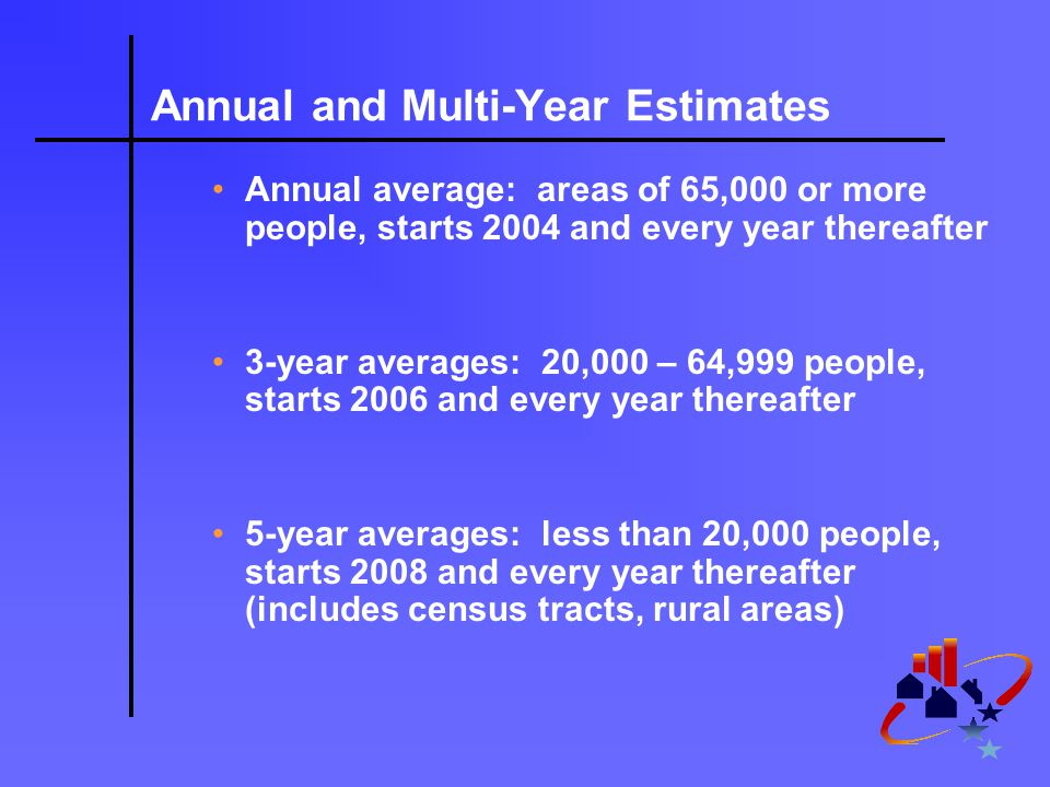 Annual and Multi-Year Estimates Annual average: areas of 65,000 or more people, starts 2004 and every year thereafter 3-year averages: 20,000 – 64,999 people, starts 2006 and every year thereafter 5-year averages: less than 20,000 people, starts 2008 and every year thereafter (includes census tracts, rural areas)