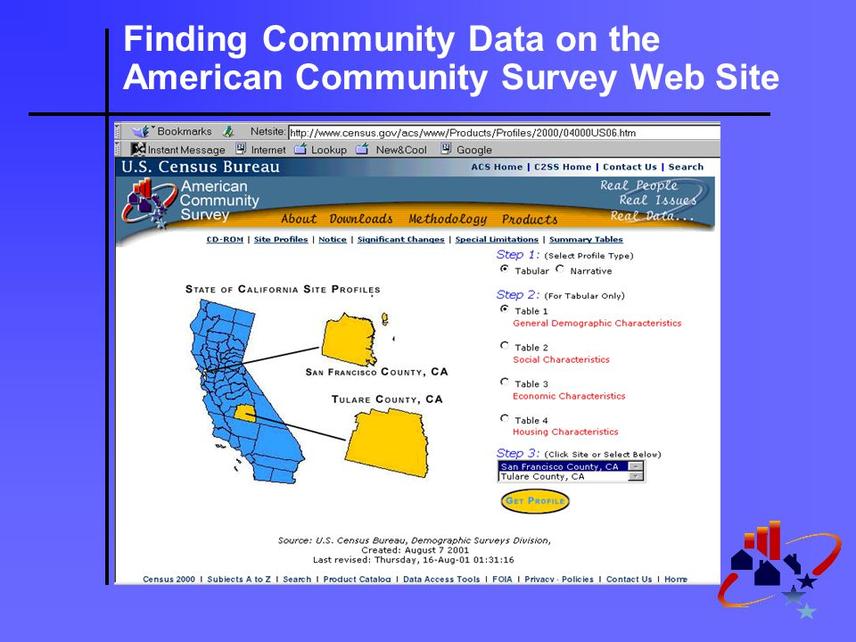 Finding Community Data on the American Community Survey Web Site