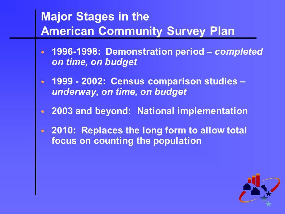 The New 2000 American Community Survey Web site