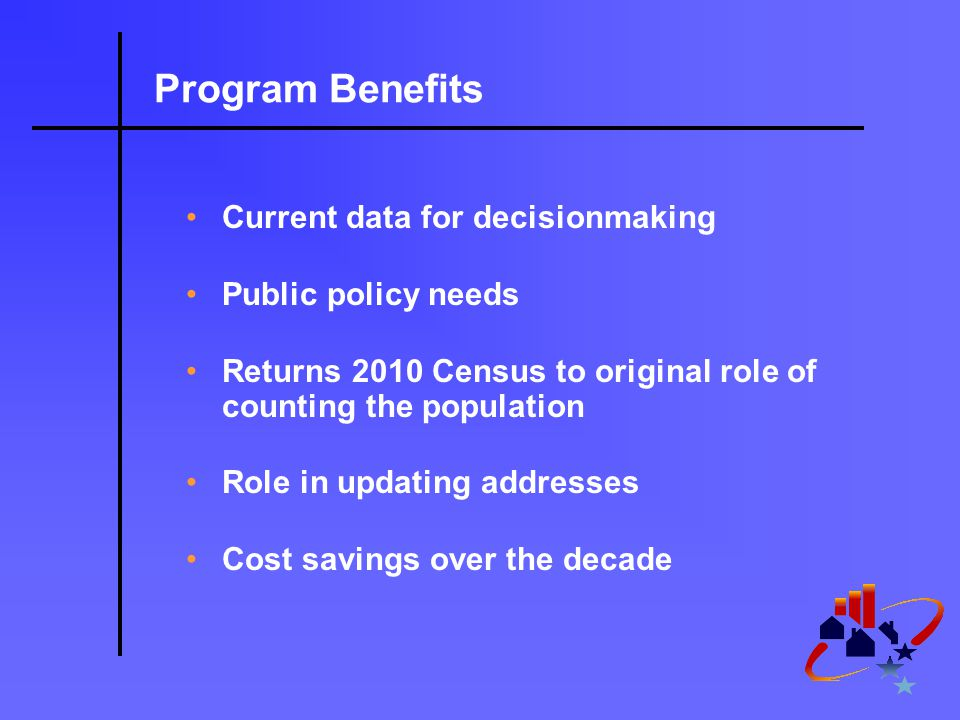 Program Benefits Current data for decisionmaking Public policy needs Returns 2010 Census to original role of counting the population Role in updating addresses Cost savings over the decade