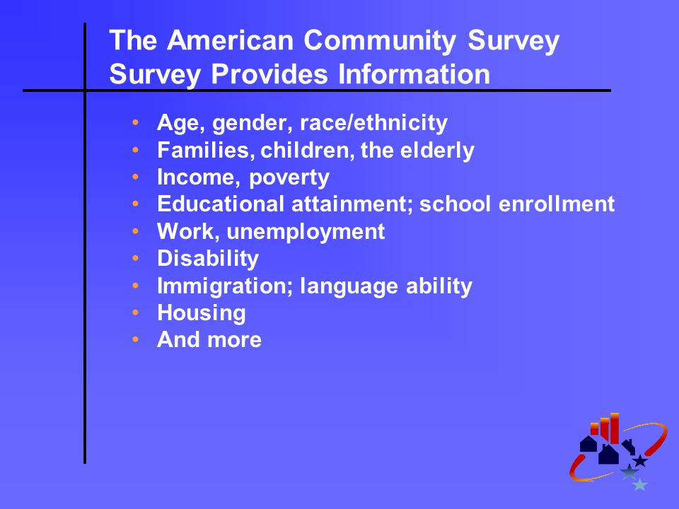 The American Community Survey Survey Provides Information Age, gender, race/ethnicity Families, children, the elderly Income, poverty Educational attainment; school enrollment Work, unemployment Disability Immigration; language ability Housing And more