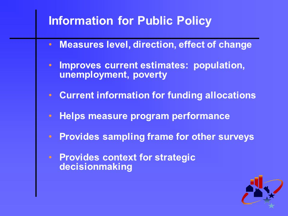 Information for Public Policy Measures level, direction, effect of change Improves current estimates: population, unemployment, poverty Current information for funding allocations Helps measure program performance Provides sampling frame for other surveys Provides context for strategic decisionmaking