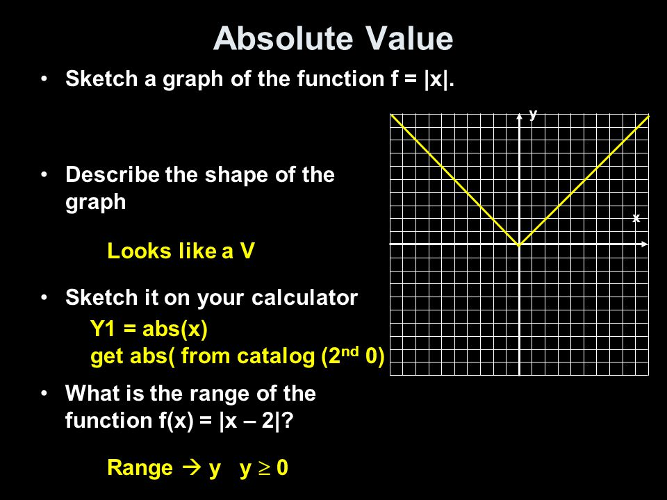 Absolute Value Sketch a graph of the function f = |x|. Describe the shape of the graph Sketch it on your calculator What is the range of the function