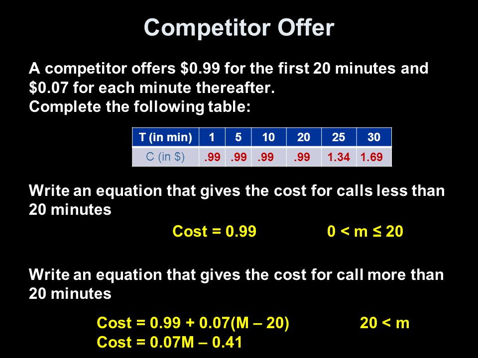 Competitor Offer A competitor offers $0.99 for the first 20 minutes and $0.07 for each minute thereafter. Complete the following table: Write an equat