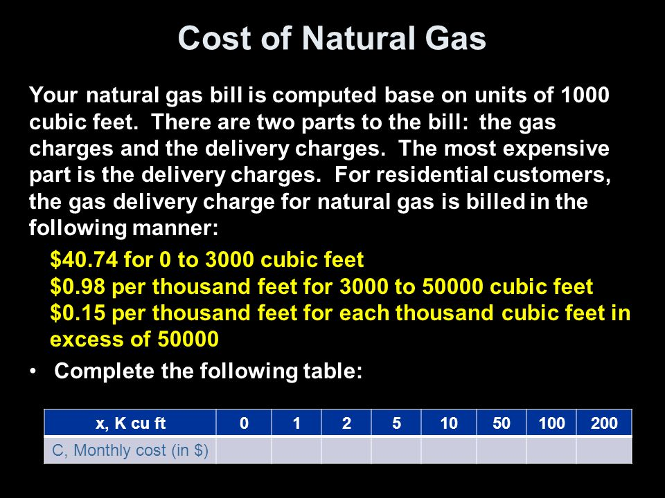 Cost of Natural Gas cont Write an equation for the delivery charge, if you use 3000 cubic feet of less Write an equation to represent the delivery charge if the number of thousand cubic feet used is greater than 3 and less than 50.