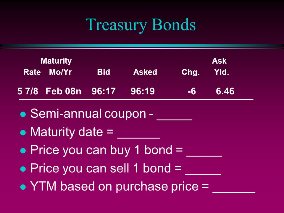 Treasury Bonds l Semi-annual coupon - _____ l Maturity date = ______ l Price you can buy 1 bond = _____ l Price you can sell 1 bond = _____ l YTM based on purchase price = ______ Maturity Ask Rate Mo/Yr BidAsked Chg.