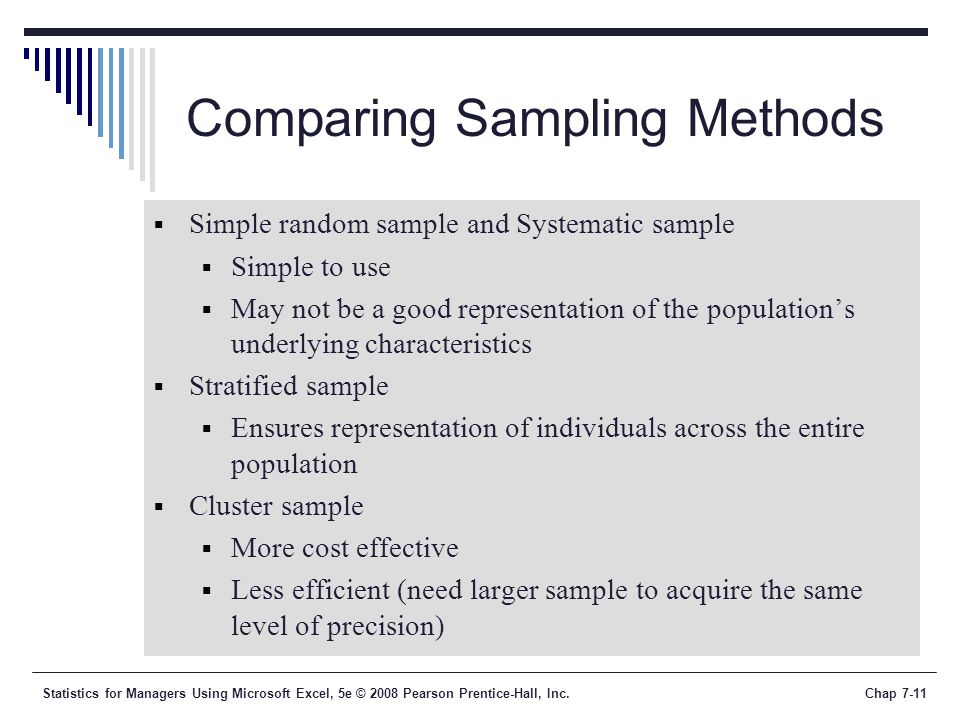 Statistics for Managers Using Microsoft Excel, 5e © 2008 Pearson Prentice-Hall, Inc.Chap 7-11 Comparing Sampling Methods  Simple random sample and Sy