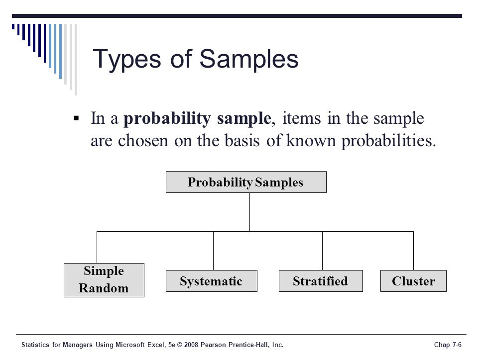 Statistics for Managers Using Microsoft Excel, 5e © 2008 Pearson Prentice-Hall, Inc.Chap 7-27 Sampling Distributions Non-Normal Population Population Distribution Sampling Distribution (becomes normal as n increases) Larger sample size Smaller sample size