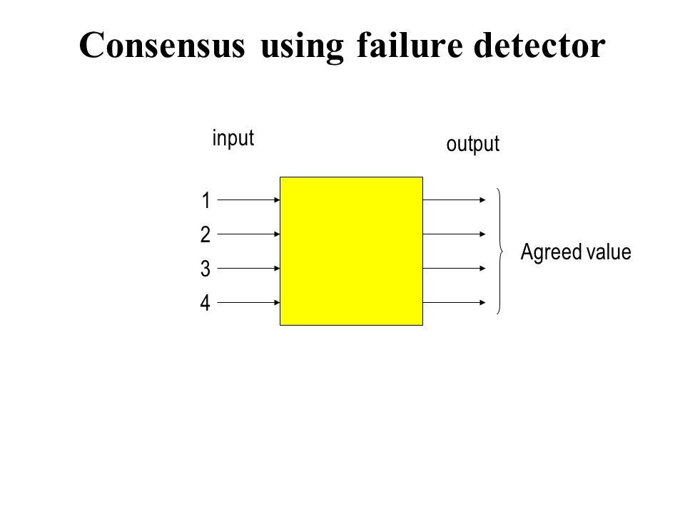 Consensus using failure detector input output 1 2 3 4 Agreed value