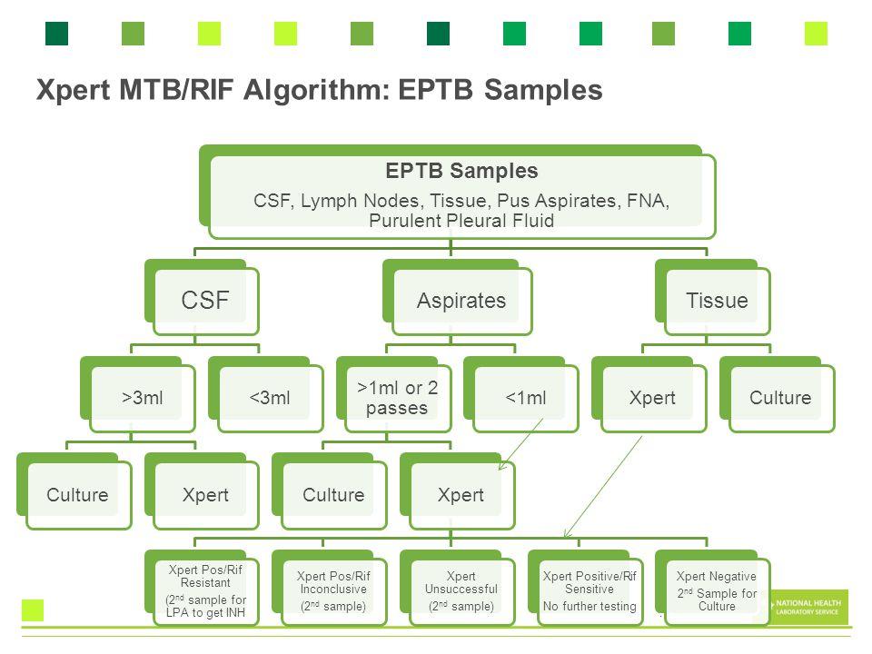 14 EPTB Samples CSF, Lymph Nodes, Tissue, Pus Aspirates, FNA, Purulent Pleural Fluid CSF >3mlCultureXpert<3ml Aspirates >1ml or 2 passes CultureXpert