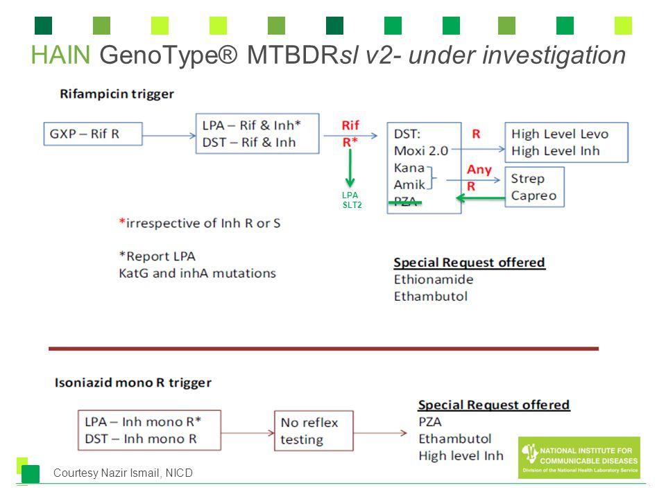 HAIN GenoType® MTBDRsl v2- under investigation LPA SLT2 Courtesy Nazir Ismail, NICD