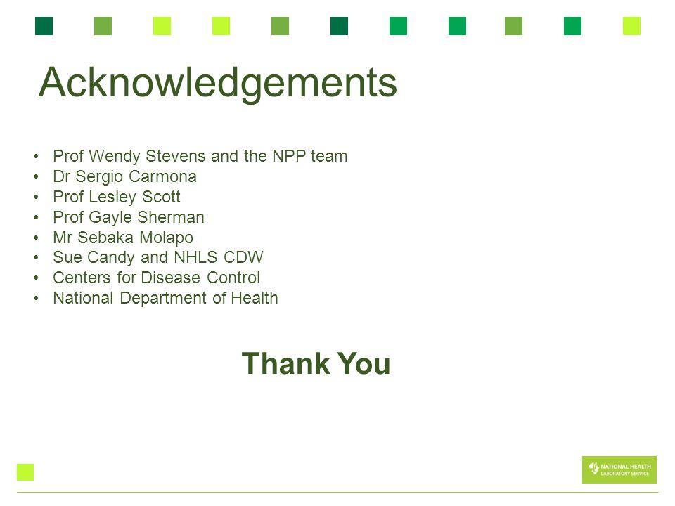 Acknowledgements Prof Wendy Stevens and the NPP team Dr Sergio Carmona Prof Lesley Scott Prof Gayle Sherman Mr Sebaka Molapo Sue Candy and NHLS CDW Ce