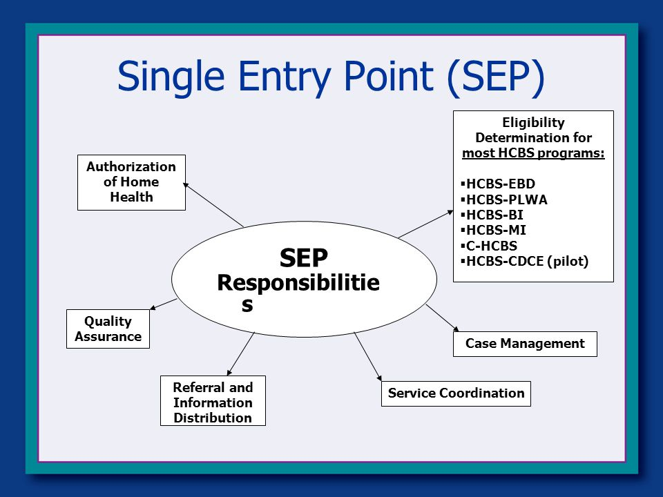 Single Entry Point (SEP) SEP Responsibilitie s Eligibility Determination for most HCBS programs:  HCBS-EBD  HCBS-PLWA  HCBS-BI  HCBS-MI  C-HCBS  HCBS-CDCE (pilot) Case Management Service Coordination Referral and Information Distribution Quality Assurance Authorization of Home Health